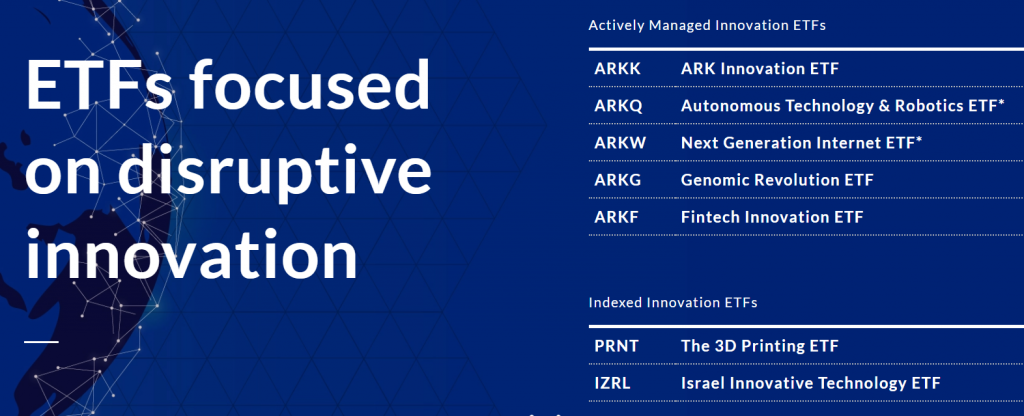 Ark Innovation ETF Review